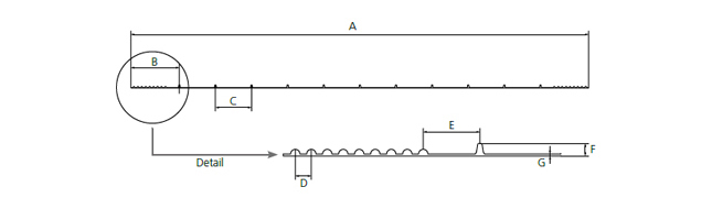 Drawing and dimensions of PE separator